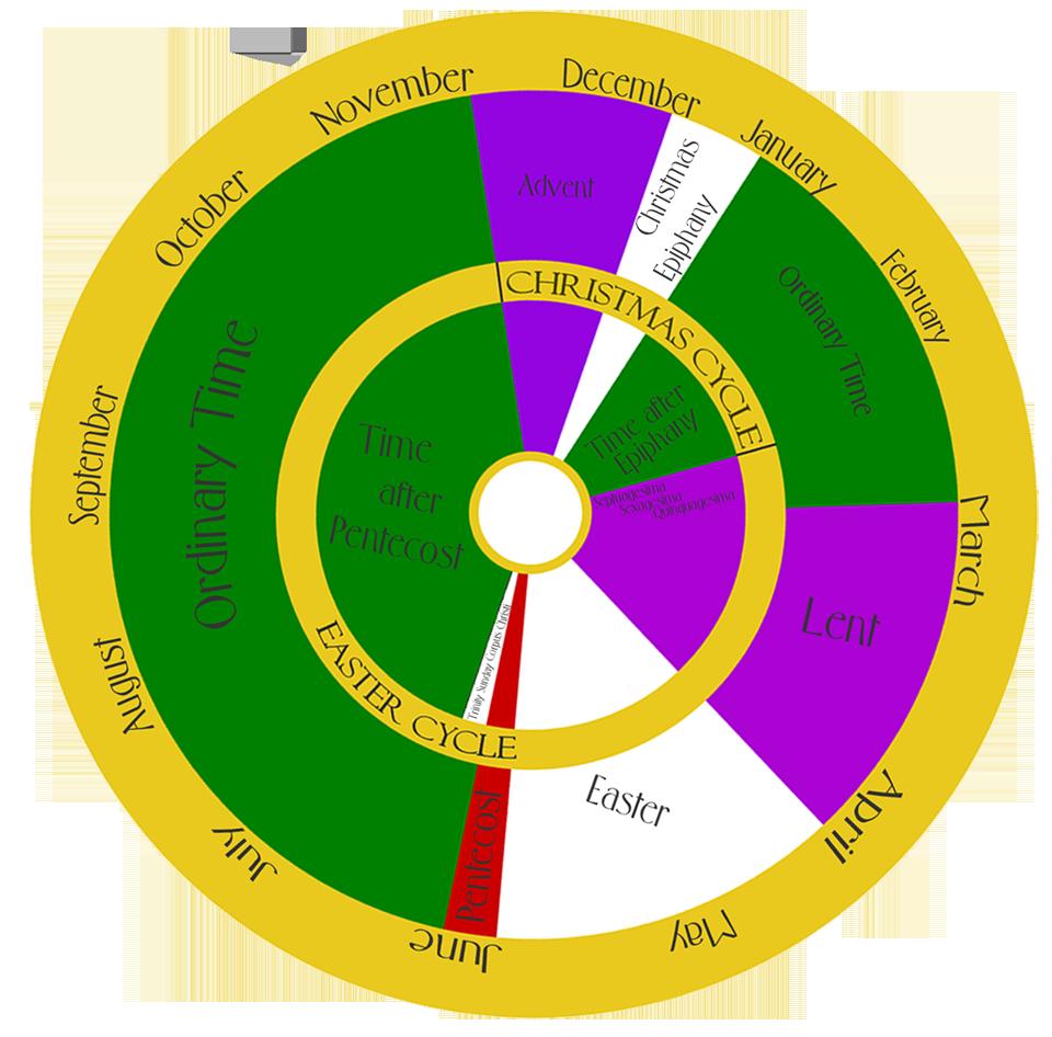 Liturgical-Calendar-Chart